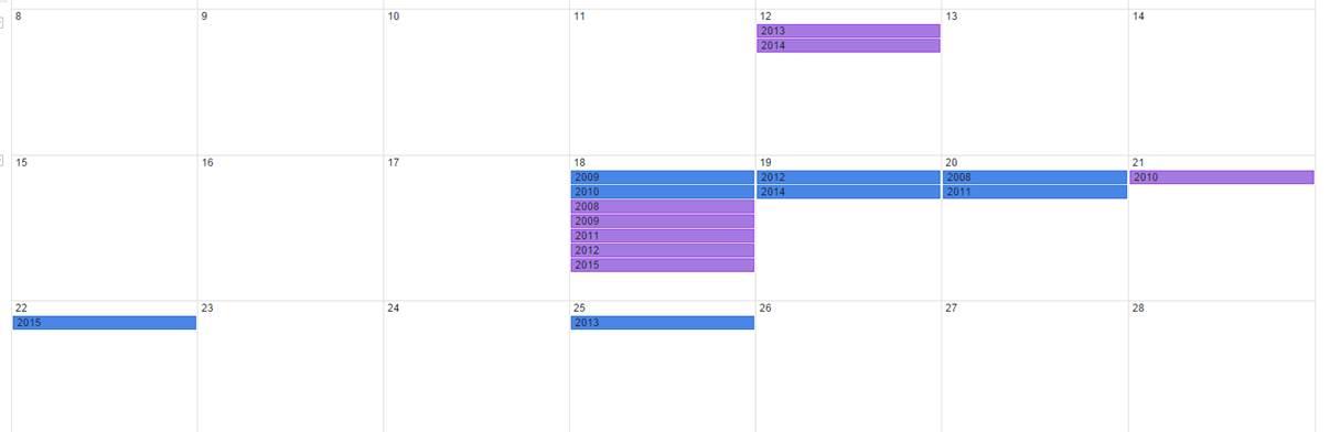 yale mfa application decision dates